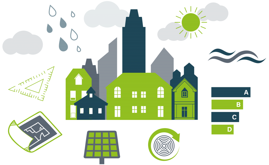 Energy and Sustainability Services under one roof